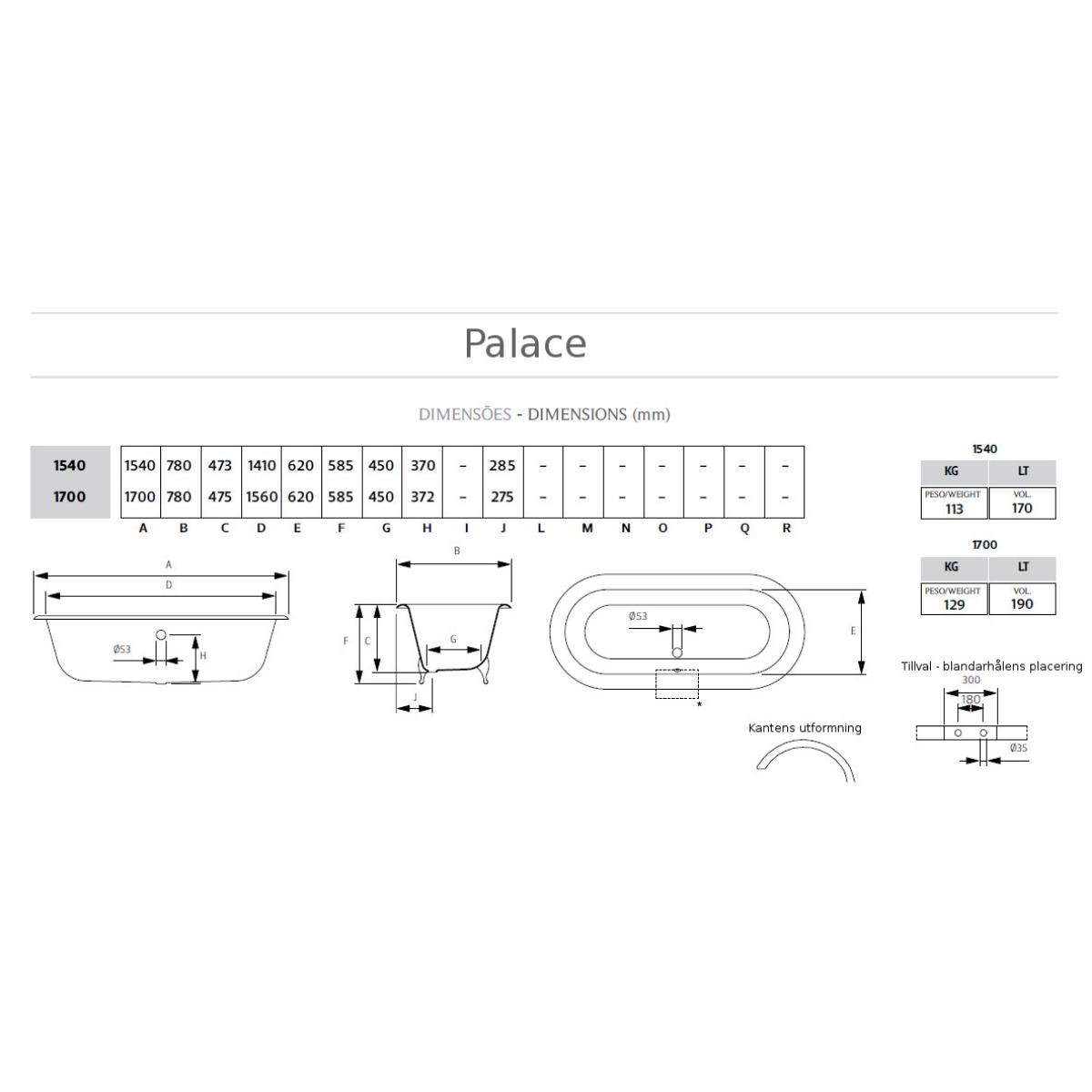 Badkar i gjutjärn Palace / Dual • Tranes Handelskompagni